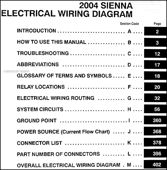 2004 Toyota Sienna Wiring Diagram Manual OriginalFaxon Auto Literature