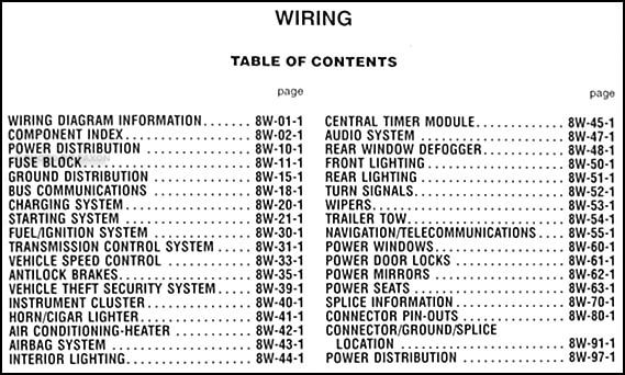 2005 dodge sprinter van wiring diagram manual original  table of contents  page
