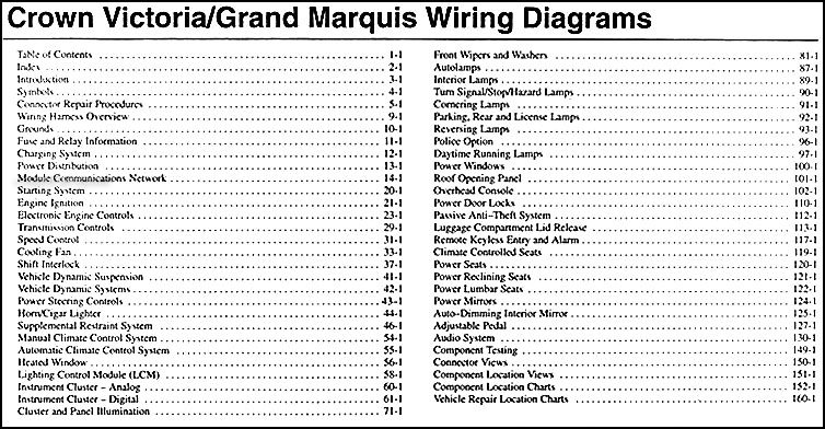 2005 ford crown victoria mercury grand marquis wiring diagram manual 95 Grand Marquis Wiring Diagram grand marquis wiring diagram manual � table of contents