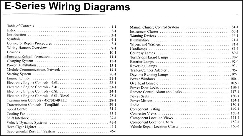 2005FordE SeriesWD TOC 2005 ford econoline van & club wagon wiring diagram manual original