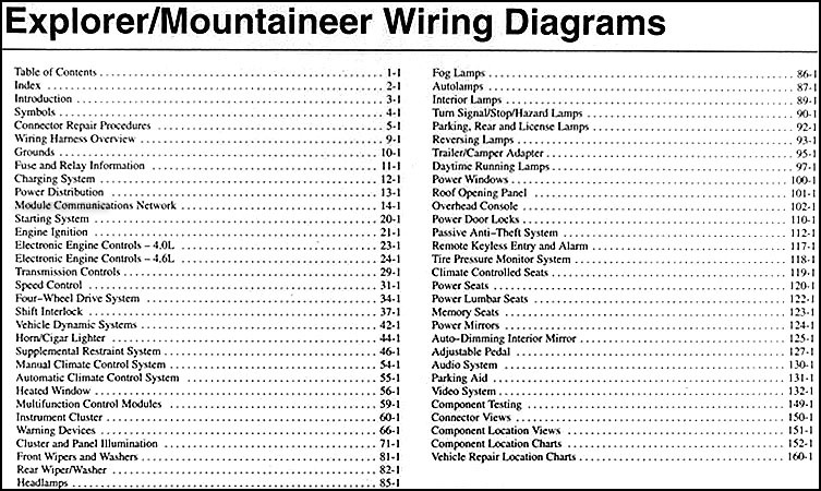 2005 ford explorer & mercury mountaineer wiring diagram manual wiring diagram for mercury ignition switch wiring diagram 2002 mercury mountaineer #14
