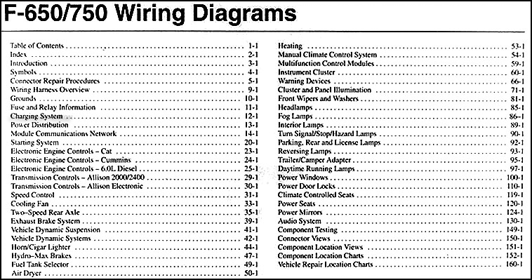 2005 Ford F650-F750 Medium Truck Wiring Diagram Manual ...