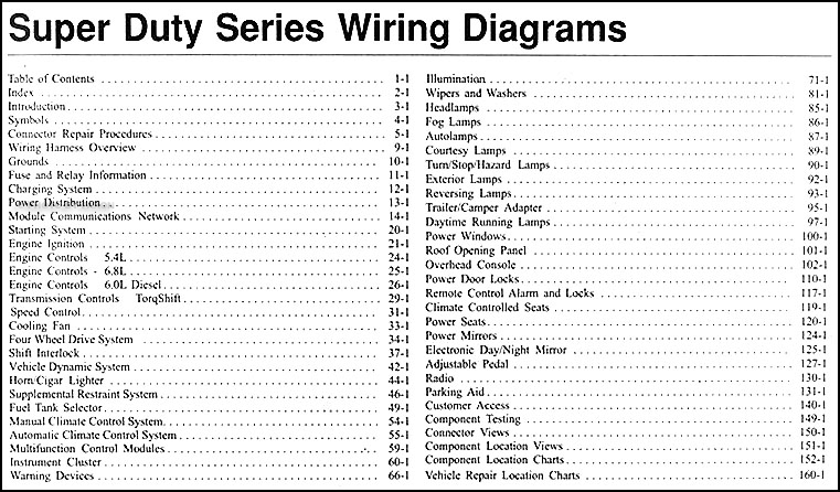 2005 Ford F250 thru 550  Super Duty Wiring    Diagram    Manual