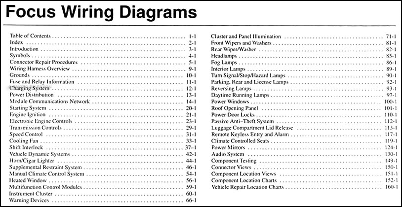 2005 Ford Focus Wiring Diagram Manual Original · Table Of Contents: 2013 Focus Wiring Diagram At Executivepassage.co