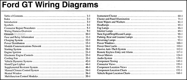 2005 Ford Gt Wiring Diagram Manual Original