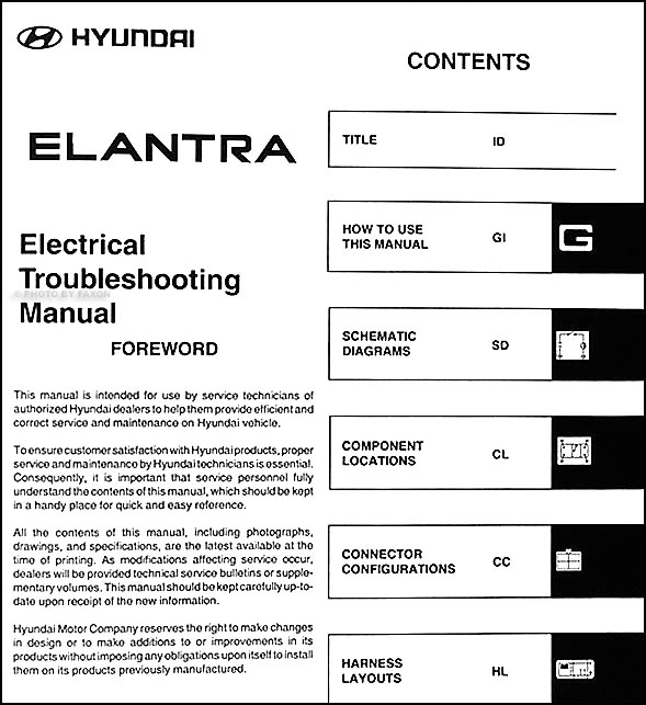 [SCHEMATICS_4CA]  Hyundai Elantra Gt Wiring Diagram Diagram Base Website Wiring Diagram -  HEARTBOXDIAGRAM.INADDA.IT | 2005 Hyundai Elantra Gt Engine Diagram |  | inadda