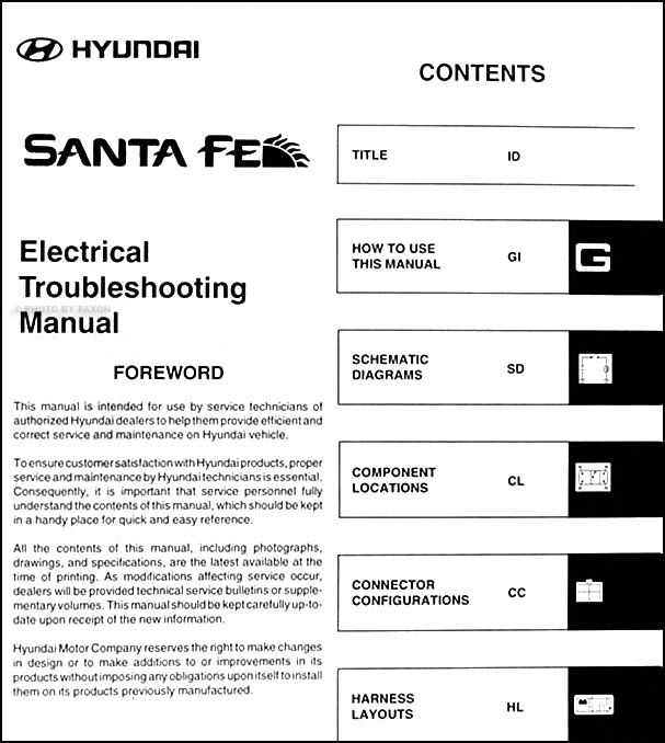 2005 hyundai santa fe electrical troubleshooting manual original2005 hyundai santa fe electrical troubleshooting manual original � table of contents