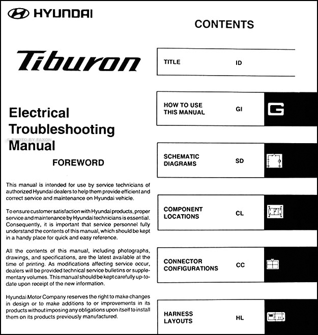 2005 hyundai tiburon electrical troubleshooting manual original 2003 mazda  tribute wiring diagram: 1999 hyundai tiburon