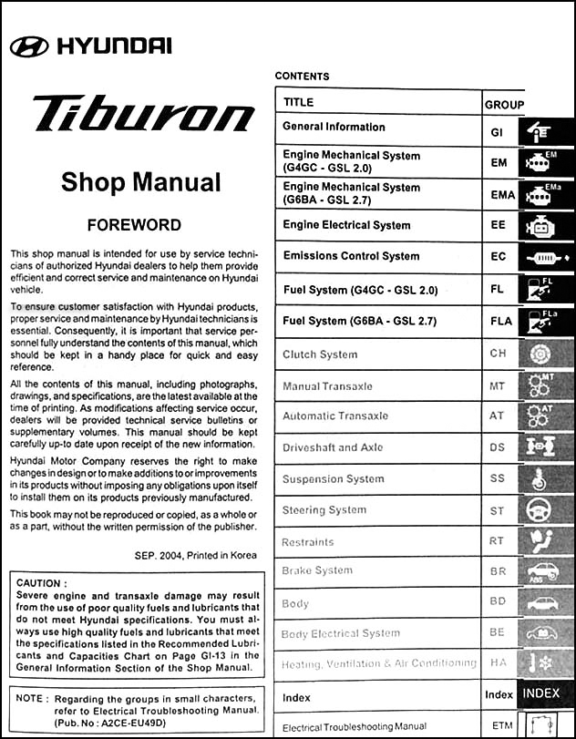 2005 hyundai tiburon repair shop manual original 2 vol set rh faxonautoliterature com 2005 Hyundai Tiburon Interior 2005 Hyundai Tiburon GT Interior