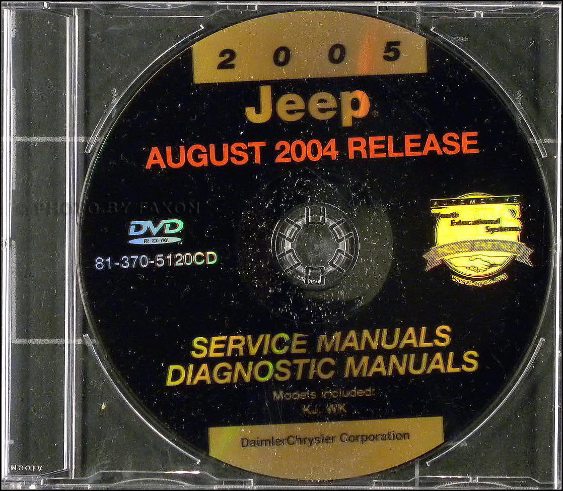 2005 Jeep Grand Cherokee Liberty Shop Manual on CD-ROM