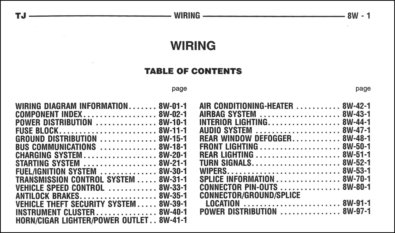 2005 Jeep Wrangler Wiring Diagram Manual Original · Table of Contents Page