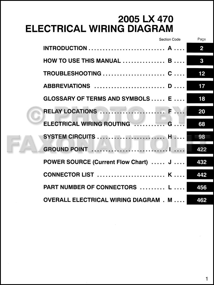 2005 Lexus Lx 470 Wiring Diagram Manual Original
