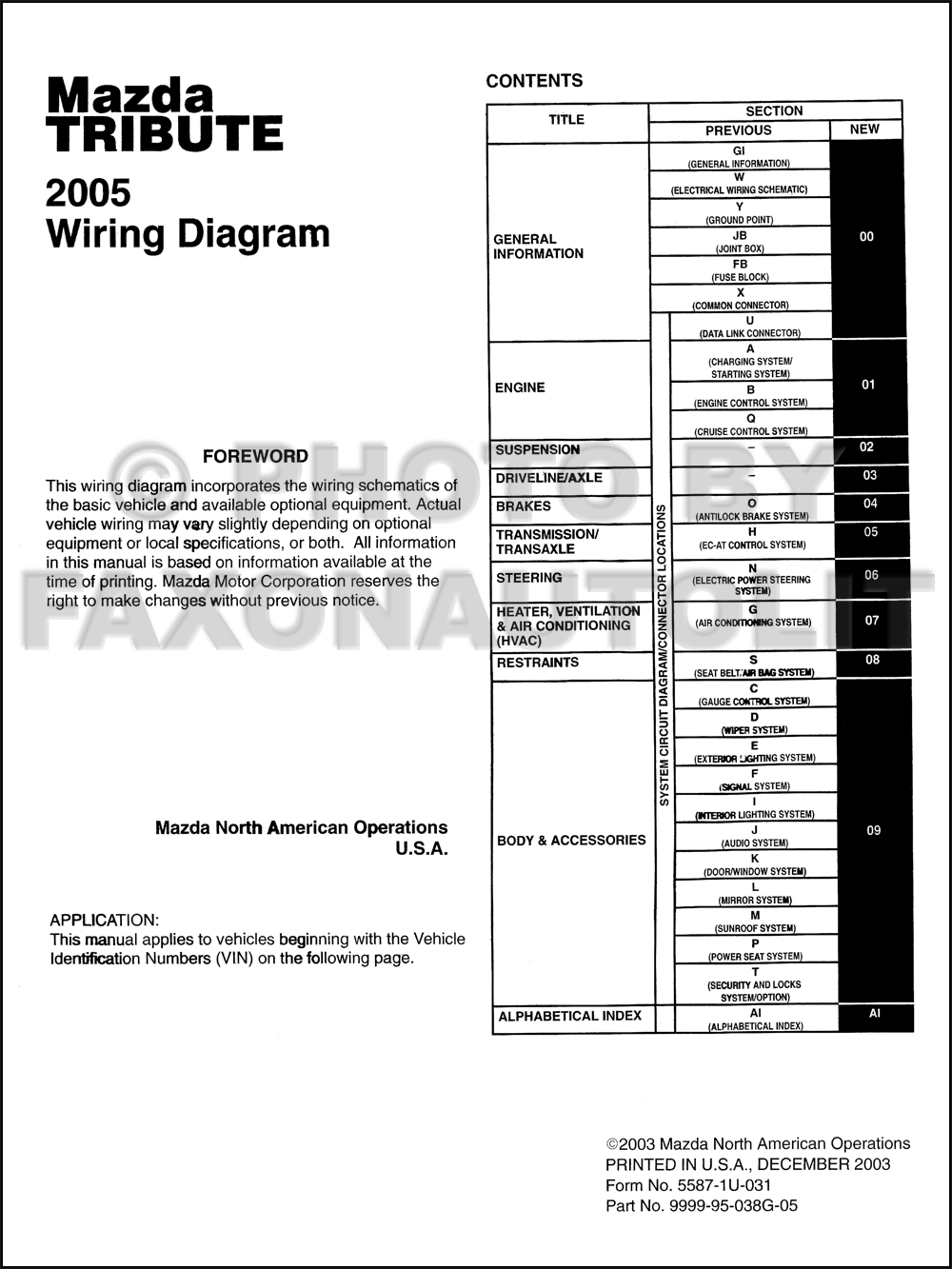 Fuse Box Mazda Tribute 2005 Wiring Diagrams Miata Diagram Library Rh 39 Codingcommunity De Location