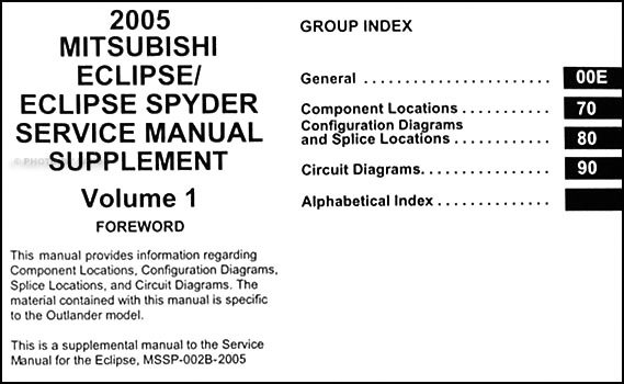 2005 Mitsubishi Eclipse & Spyder Wiring Diagram Manual ...