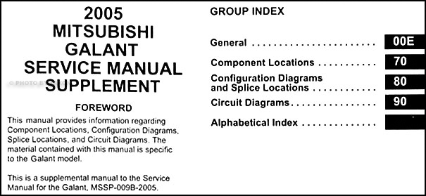 2005 Mitsubishi Galant Wiring Diagram Manual Original