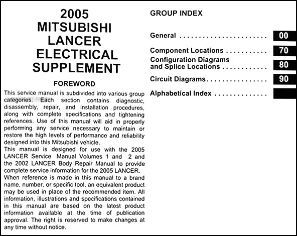 2005 mitsubishi lancer wiring diagram manual original � table of contents