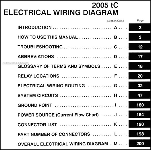 2005 scion tc wiring diagram manual original rh faxonautoliterature com 2009 scion tc wiring diagram 2009 scion tc wiring diagram