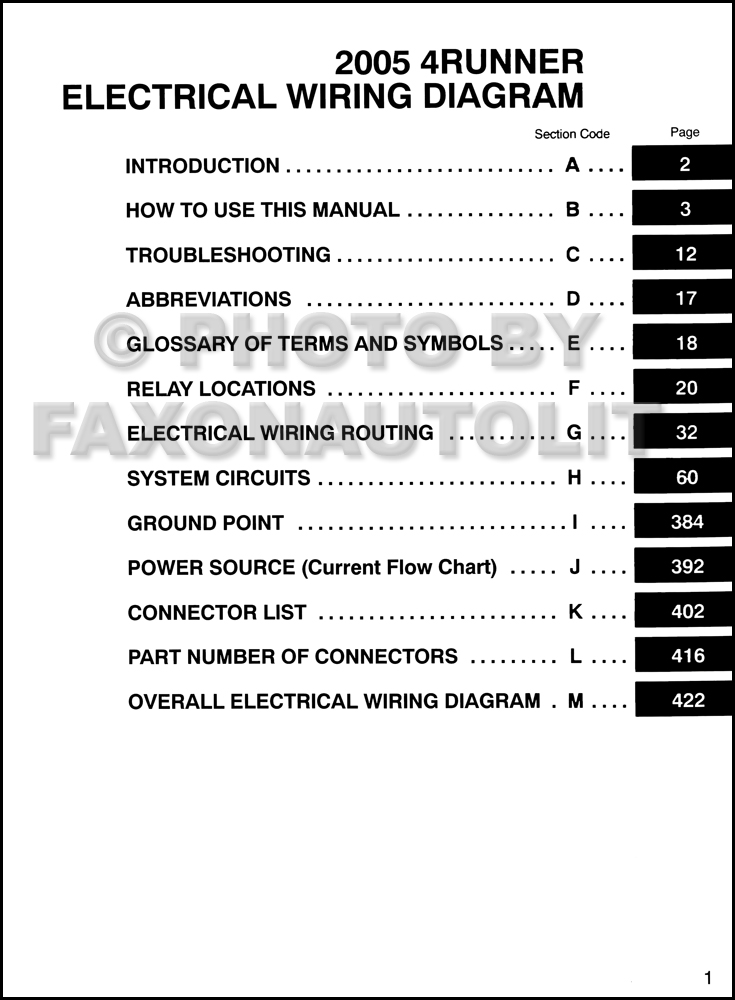 2005 Toyota 4runner Wiring Diagram Manual Original