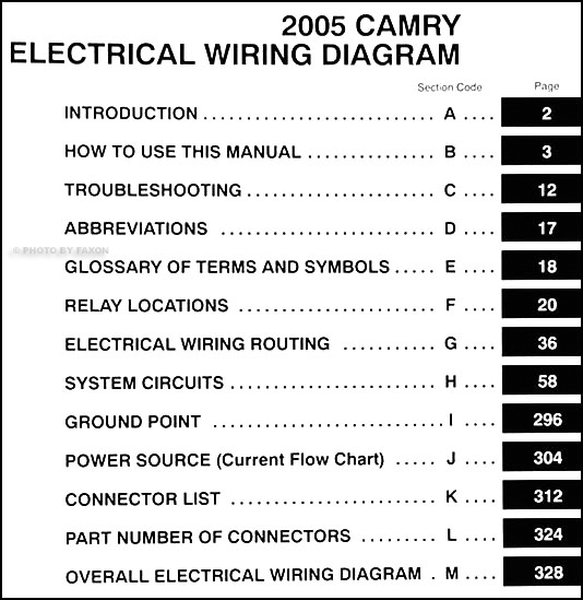 [DIAGRAM_38YU]  2005 Toyota Camry Wiring Diagram Manual Original | 05 Camry Engine Electrical Diagram |  | Faxon Auto Literature