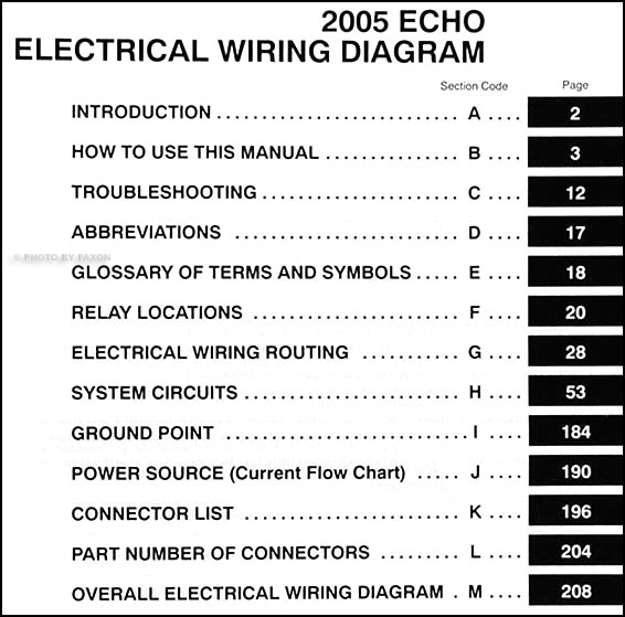 2005 Toyota Echo Wiring Diagram Manual Original