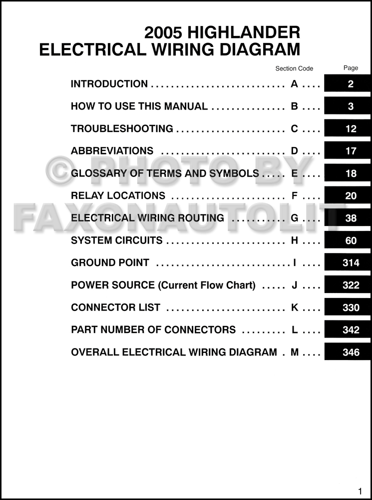 2005 Toyota Highlander Wiring Diagram Manual Original