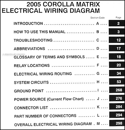 2005 toyota corolla matrix wiring diagram manual original 2004 toyota matrix wiring diagram 2005 toyota matrix wiring diagram #4