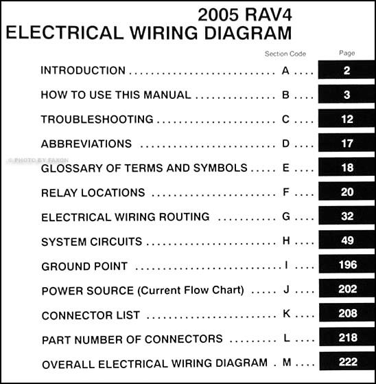 2005 toyota rav4 wiring diagram manual original Wiring RAV4 Diagram 60185X06 2005 toyota rav4 wiring diagram manual original � table of contents