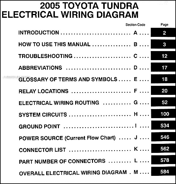 2005 toyota tundra wiring diagram manual original 2006 tacoma trailer wiring diagram 2005 toyota tacoma trailer wiring diagram