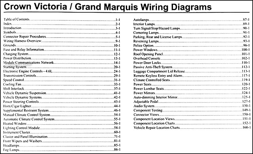 2006 crown victoria & grand marquis original wiring diagram manual · table  of contents