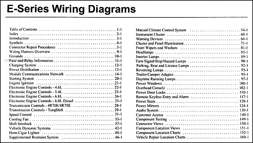 2006 ford econoline van \u0026 club wagon wiring diagram manual original Ford E350 Parts Catalog 2006 ford econoline van \u0026 club wagon wiring diagram manual original � table of contents