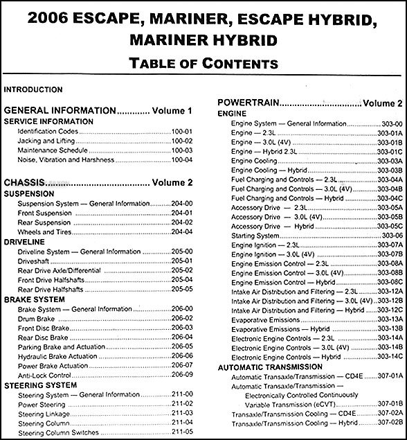 2006 ford escape service repair manual.