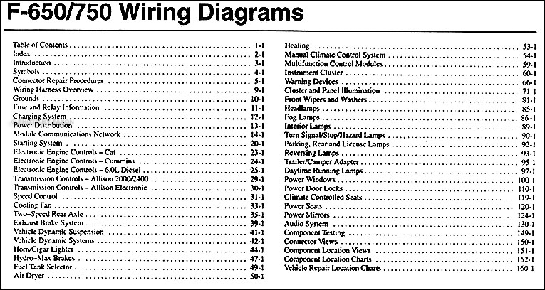2006FordF 650OWD TOC 2007 ford f650 fuse diagram trusted wiring diagram online