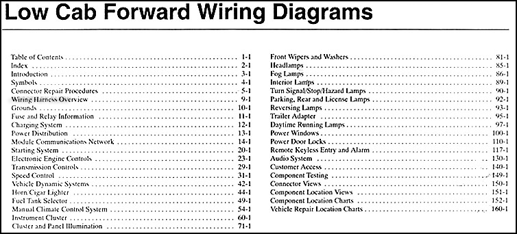 Ford F Reverse Wiring Diagram Schematic Electronic Gas