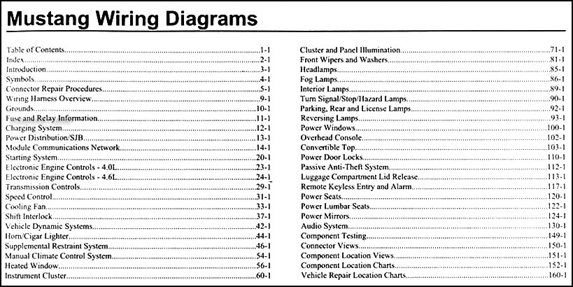 2006 ford mustang wiring diagram manual original 2003 ford mustang wiring diagram 2006 ford mustang wiring diagram manual original · table of contents
