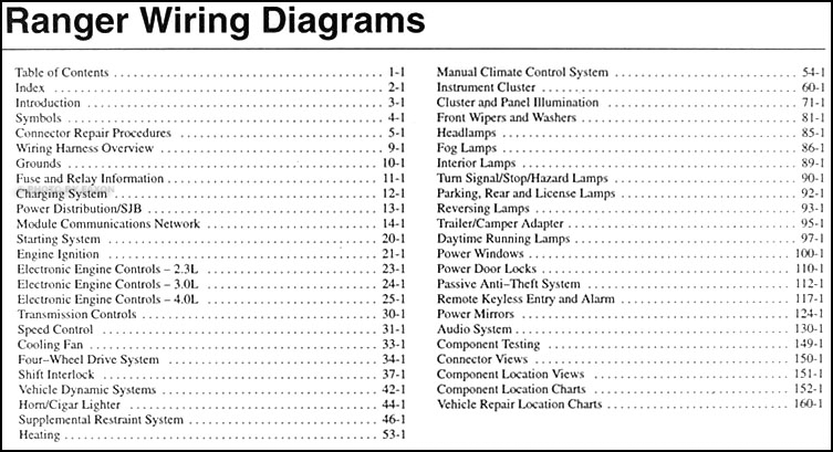 2006 Ford Ranger Wiring Diagram Manual Original