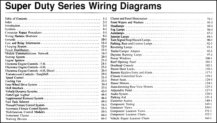 2006 Ford F-250 thru 550 Super Duty Wiring Diagram Manual ...