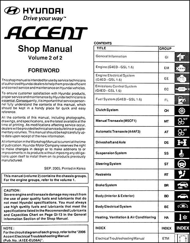 [SCHEMATICS_48DE]  2006 Hyundai Accent Repair Shop Manual 2 Volume Set Original | 2006 Hyundai Accent Wiring Schematic |  | Faxon Auto Literature