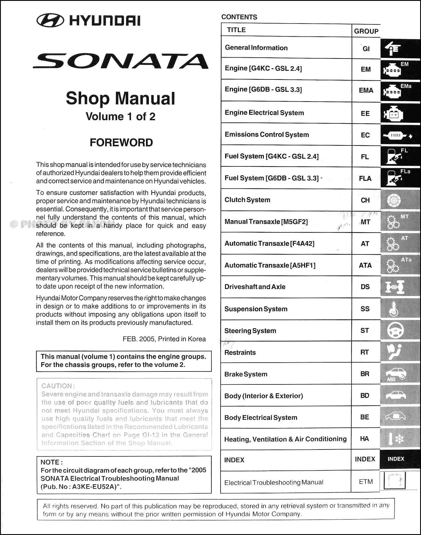 2006 Hyundai Sonata Shop Manual Original 2 Volume Set · Table of Contents
