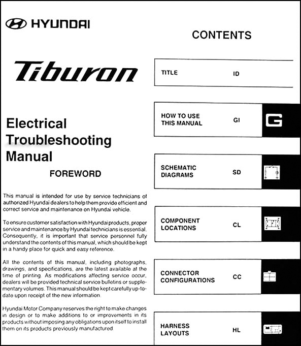 hyundai coupe electrical wiring diagram wiring diagrams best 2006 hyundai tiburon wiring diagram wiring diagrams best studebaker wiring diagrams hyundai coupe electrical wiring diagram