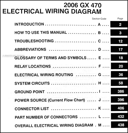 2006 Lexus Gx 470 Wiring Diagram Manual Originalrhfaxonautoliterature: 2006 Lexus Gx470 Wiring Diagram At Gmaili.net