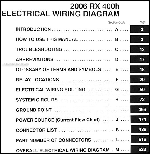 2006 Lexus Rx 400h Wiring Diagram Manual Original · Table Of Contents: Lexus 2006 Fuse Diagram At Hrqsolutions.co
