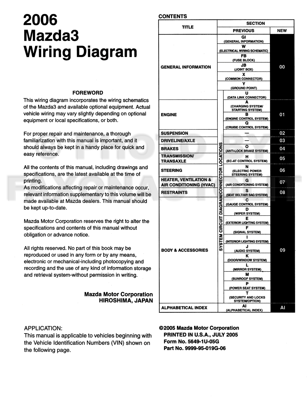 2007 Mazda 3 Wiring Diagram Third Level 2006 Hyundai Entourage Engine Schematic Stereo Library