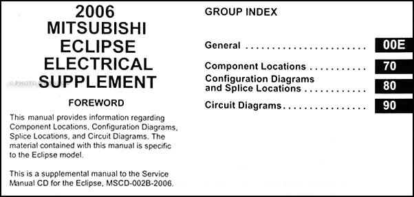 2006 mitsubishi eclipse \u0026 spyder wiring diagram manual original Solar Eclipse