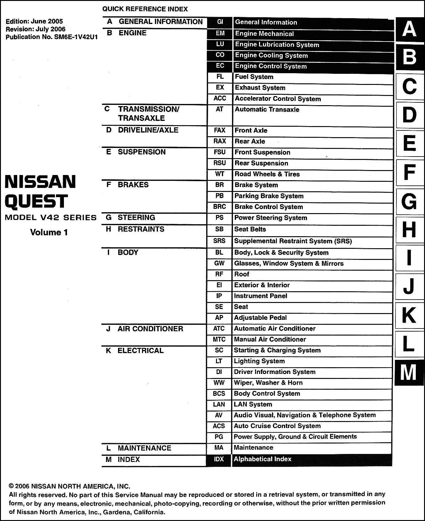 2006 Nissan Quest Repair Manual 4 Volume Set Original · Table of Contents  Page