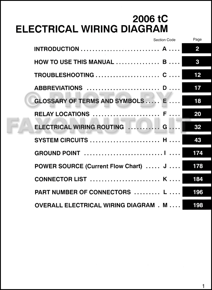 2007 Toyota Radio Wiring Pin Diagram Librariesrhw65mosteinde: 2008 Tundra Radio Wiring Diagram At Gmaili.net