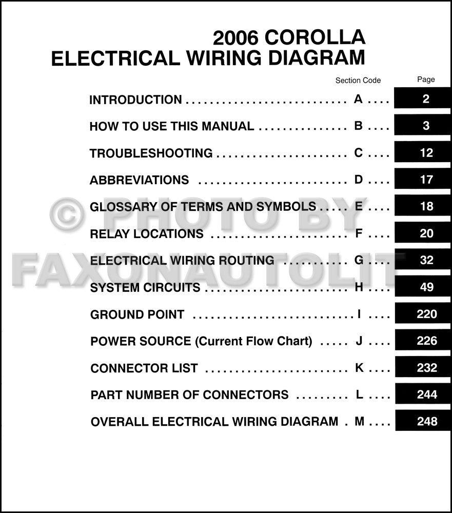 2006 Toyota Corolla Wiring Diagram Manual Original · Table of Contents Page