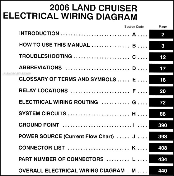 2006 toyota land cruiser wiring diagram manual original 1987 Toyota Land Cruiser Wiring Diagrams 2006 toyota land cruiser wiring diagram manual original � table of contents