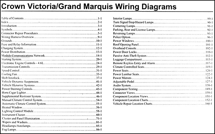 2007 Crown Victoria  U0026 Grand Marquis Original Wiring Diagram Manual