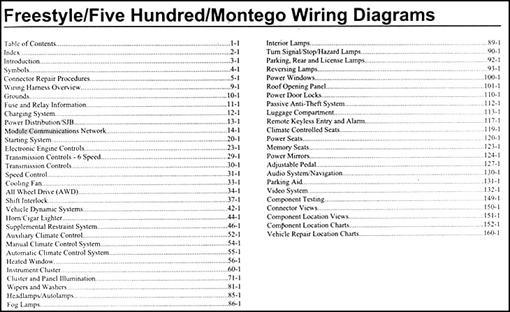 2007 ford 500 wiring diagram wiring diagram todays 2007 suzuki forenza wiring diagram 2007 freestyle, 500, montego wiring diagram manual original 2007 ford expedition radio wiring diagram 2007 ford 500 wiring diagram