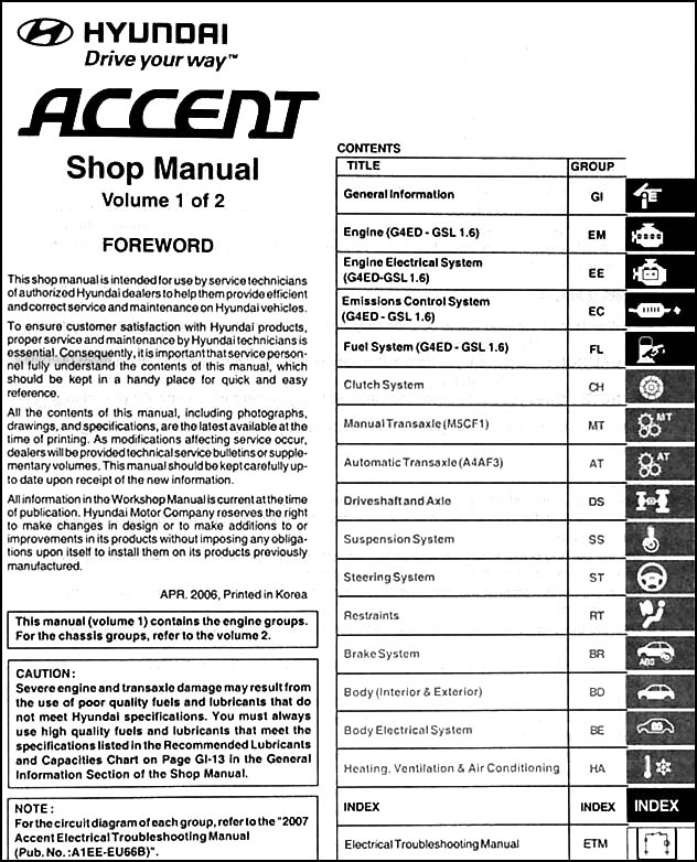 2005 hyundai accent service manual.